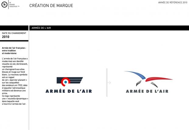armee air logo