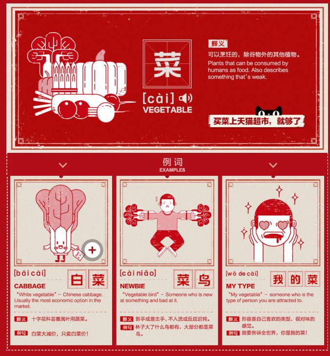 Alibaba-chinese academy-wcie2